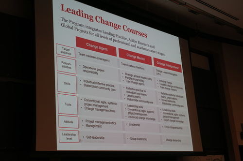 Louis Klein, Leading Change Courses