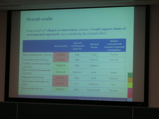 DI_20150709 052847 ISIE ReboundEffects DavidFontVivanco OverallResults